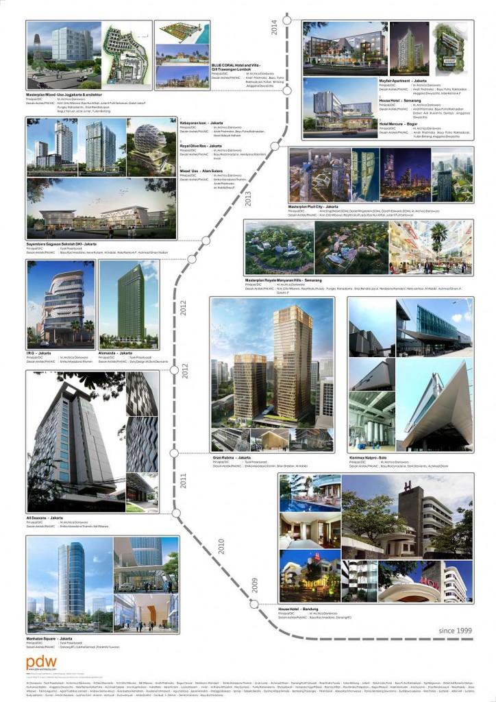 PANEL 004 PDW Architects
